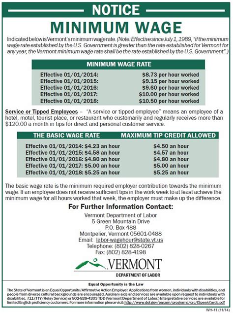 vermont minimum wage vermont s minimum wage to increase to 9 60 per hour