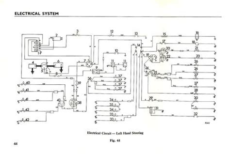triumph herald wiring diagram wiring diagram and