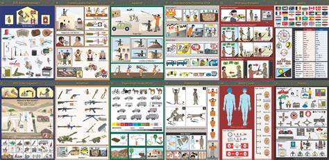 best ls emergency preparedness ied questioning guide kwikpointcom kwikpointcom visual