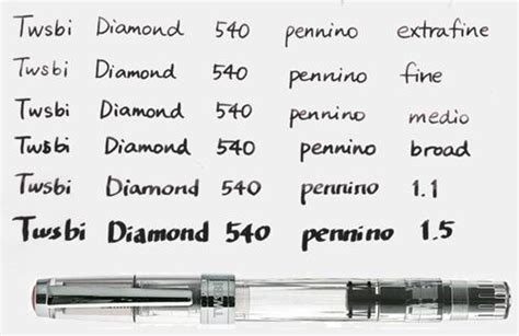 test calligrafia test scrittura casa della stilografica vendita