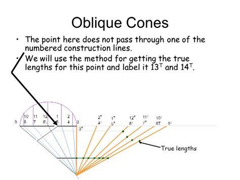 truncated cone template truncated cone template inspirational wo how to draw oblique cones doovi