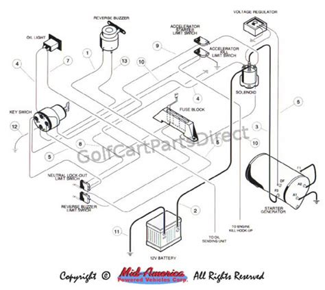 wiring diagram 1997 gas club car readingrat net