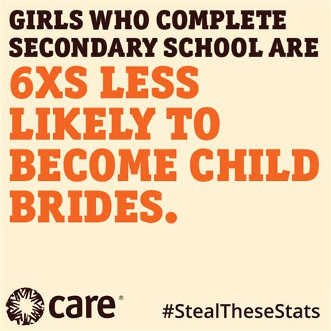 Child marriage statistics in nigeria things