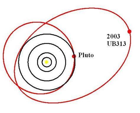 Batu Gambar Planet Pluto planet ke 10 dalam sistem suria pelbagaimacam