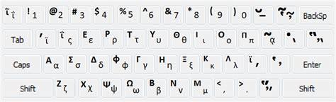 keyboard layout greek polytonic enabling greek characters on your keyboard wikiversity