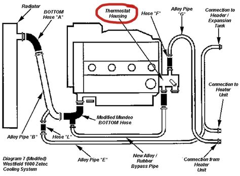 how a thermostat works diagram how does the thermostat work