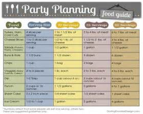 24 party planning templates and ideas tip junkie