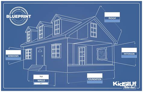 blue prints for a house cool resources crossroads church family ministry page 2