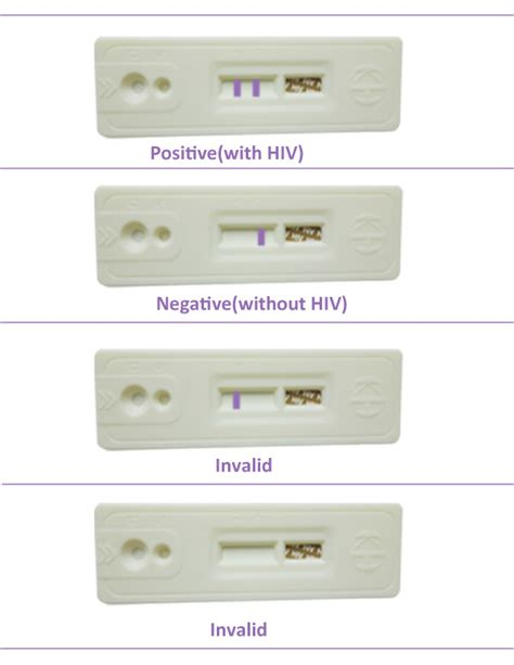 test hiv rapido r 225 pido teste de aids determinar kit de teste de hiv