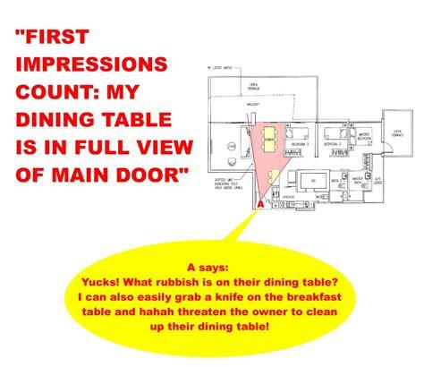 Feng Shui Bedroom the triling condo blk 26 28a amp 28b 3 blocks