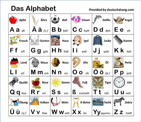 Letter In German Alphabet In German Www Imgkid The Image Kid Has It