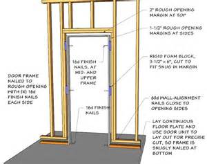 how to stud a basement wall framing out a door with floating basement walls