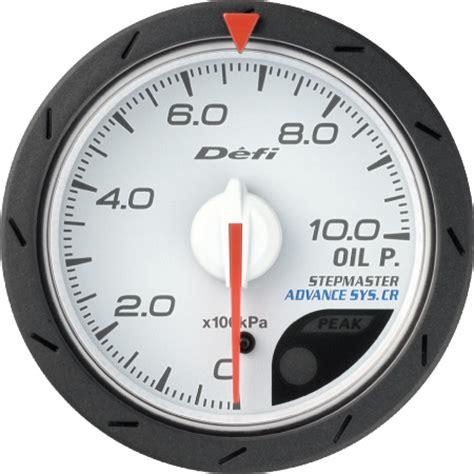 Indicator Defi Cr defi advance cr pressure