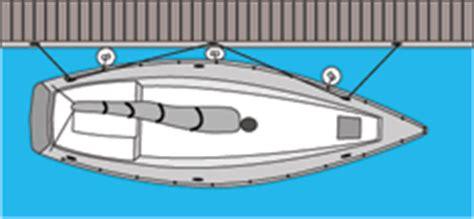 boat fenders defender polyform boat fenders defender marine
