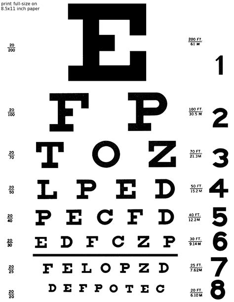 printable eye chart numbers 3squeezes diy eye chart love note