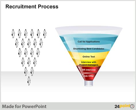 it recruitment process that works proven strategies industry benchmarks and expert intel to supercharge your tech hiring books using the editable funnel diagram in powerpoint slides