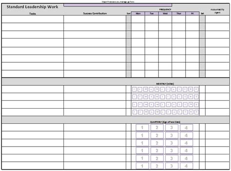 Leader Standard Work Template how to be a consistent effective leader varsity facility