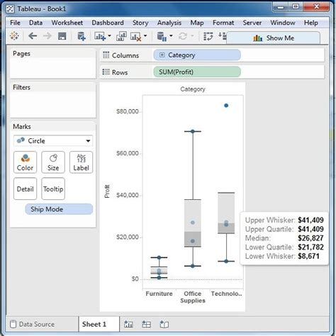 tableau tutorial point tableau box plot