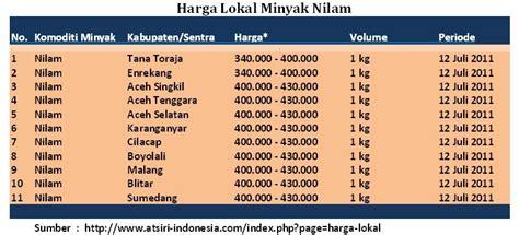 Minyak Nilam Di Medan kebun nilam indonesia harga lokal minyak nilam di