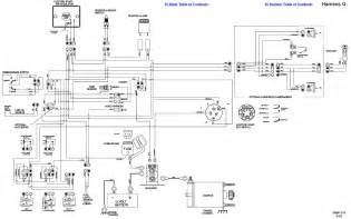 polaris ranger wiring diagram led lights wiring diagrams