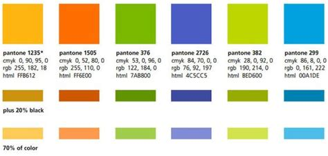 kids color scheme other blue colors and colors on pinterest