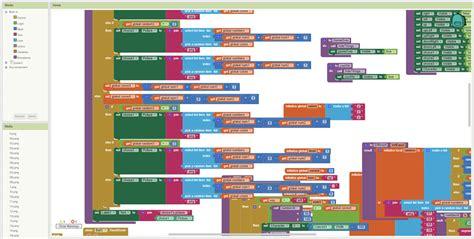 membuat game android game maker anak kesayangan 6 software yang dapat membuat game di android