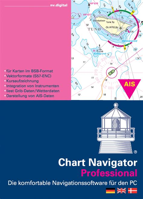 full version synonym chart navigator pro maptech full version tested synonyms
