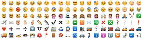 emoji email a quick guide to emoji marketing art marketing