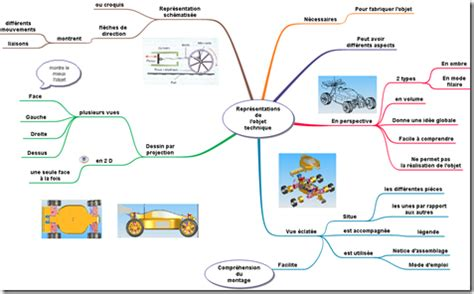 logiciel inspiration heuristiquement inspiration 8 0 un logiciel global pour
