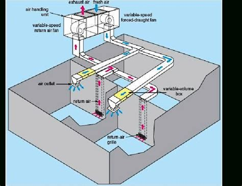 fan coil unit schematic diagram wiring diagram and