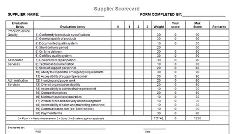 Supplier Evaluation Template For Microsoft Word Supplier Scorecard Template Excel Free