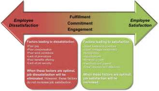social info processing model