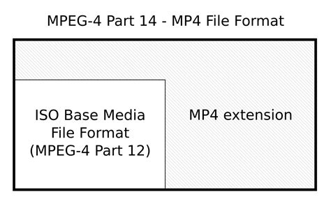 audio format of mp4 mpeg 4 part 14 wikipedia