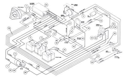 club car    reverse switch wiring diagram club  volt   horsepower