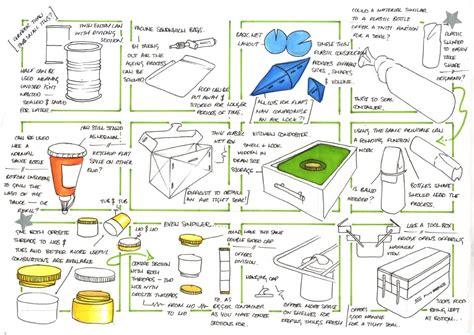 design concept generation concept generation michaelfullerdesign com
