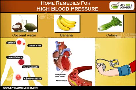 Home Remedy For High Blood Pressure by Top 15 Proven Home Remedies To Get Rid Of Cold Lll Care