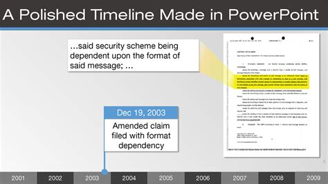 layout features of english legal documents powerpoint features litigators should be using free