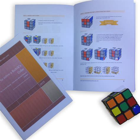 printable instructions on how to solve a rubik s cube quelques liens utiles