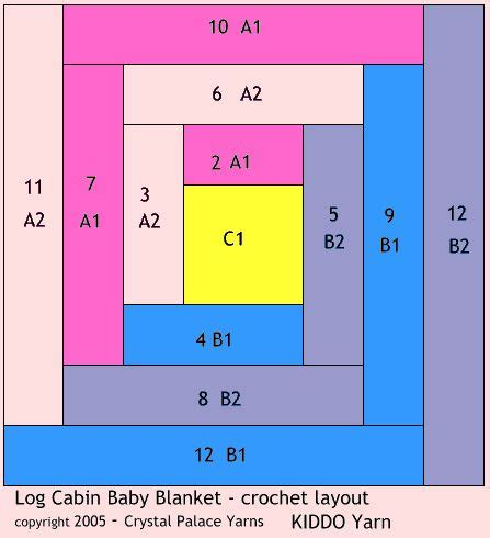 design pattern logging 21 best images about crochet afghans log cabin on