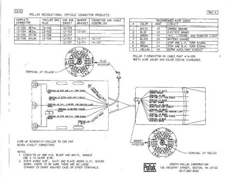 7 way rv blade wiring diagram wiring diagram and hernes