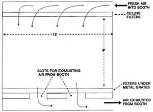 transfer flow wiring diagram get free image about wiring diagram