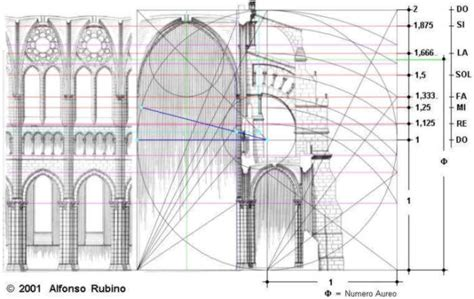 Notre Dame Paris Floor Plan by St Galganos Secret Geometry And The Chartres Cathedral