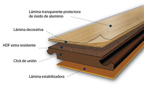 mdf vs hdf the difference prometin acabados para la construccion ambato ecuador