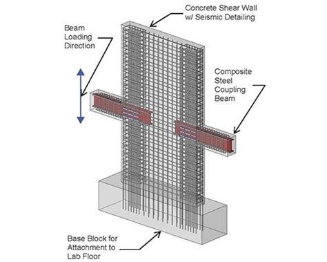 shear wall section what are shear walls quora