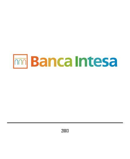 intesa banco di napoli the banco di napoli logo history and evolution