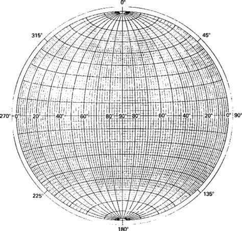 printable equal area stereonet stereonet geology pictures to pin on pinterest pinsdaddy