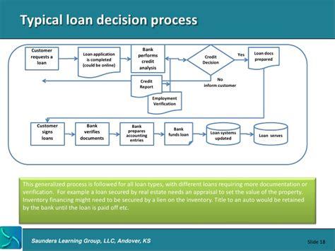 home loan approval process flowchart home loan approval process flowchart best free home
