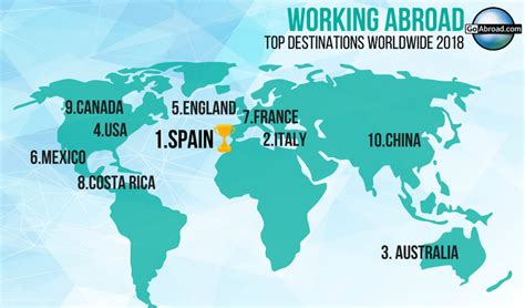 Best Places For Work by The World S Best Places To Work Abroad In 2018
