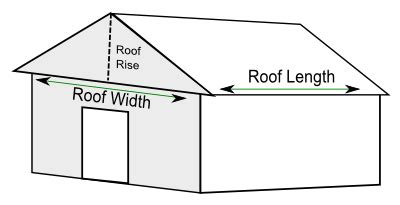 Calculate House Square Footage Roof Pitch Calculator