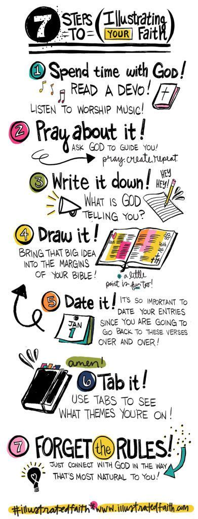 the card 7 steps to an educator s creative breakthrough books 7 steps to illustrating your faith messages postcards